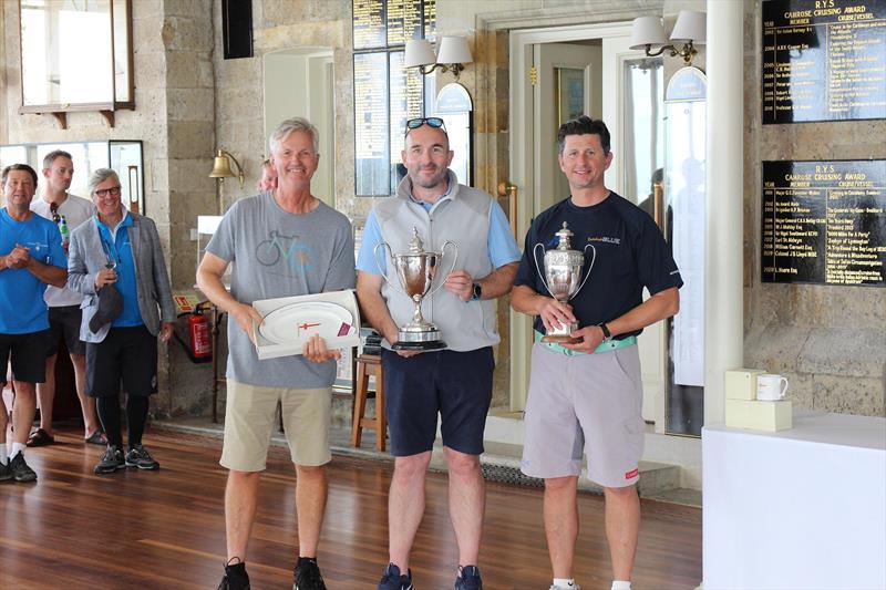 YCCS member Ante Razmilovic wins Etchells British Championships - NEWS - Yacht Club Costa Smeralda